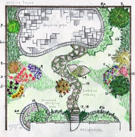 Greenstone landscape design north bay ontario for Landscape design ontario